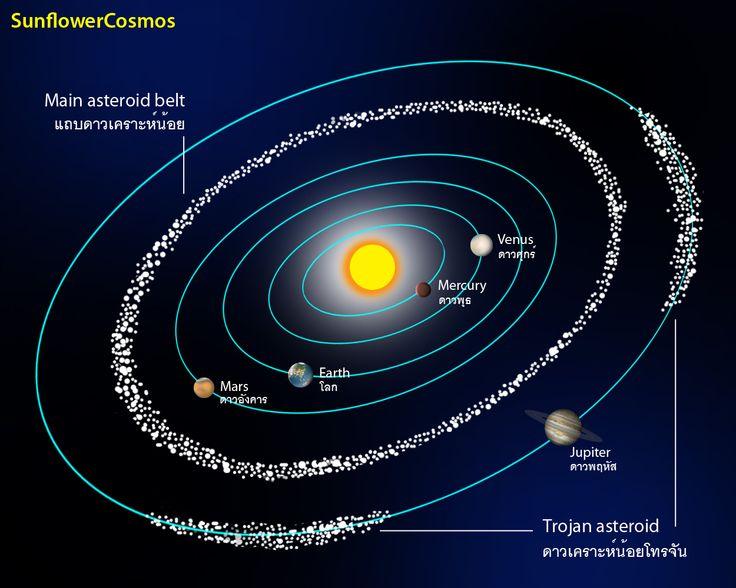 asteroid belt model - photo #7