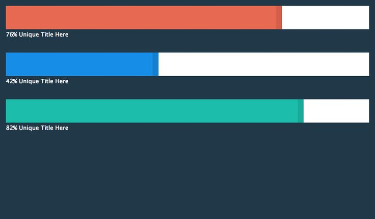 Accessible, responsive, CSS-based, animated horizontal bar charts....
