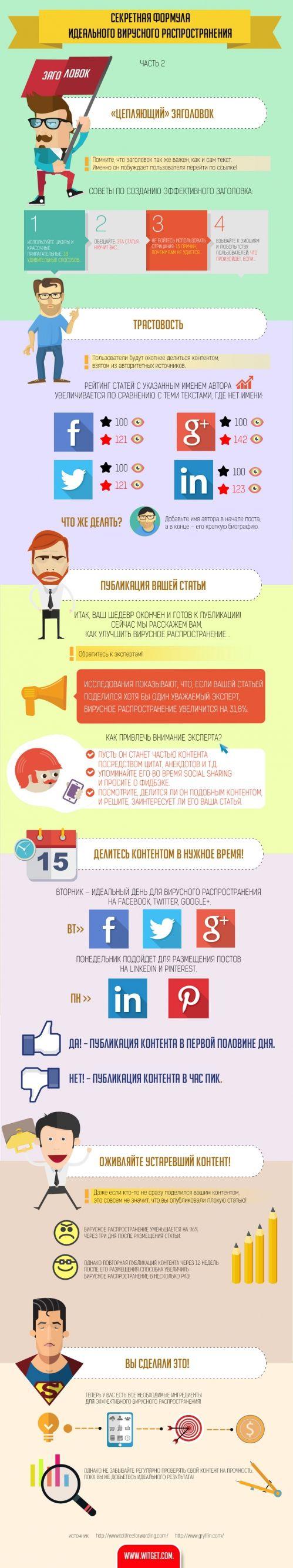 Как повысить виральность в соцсетях