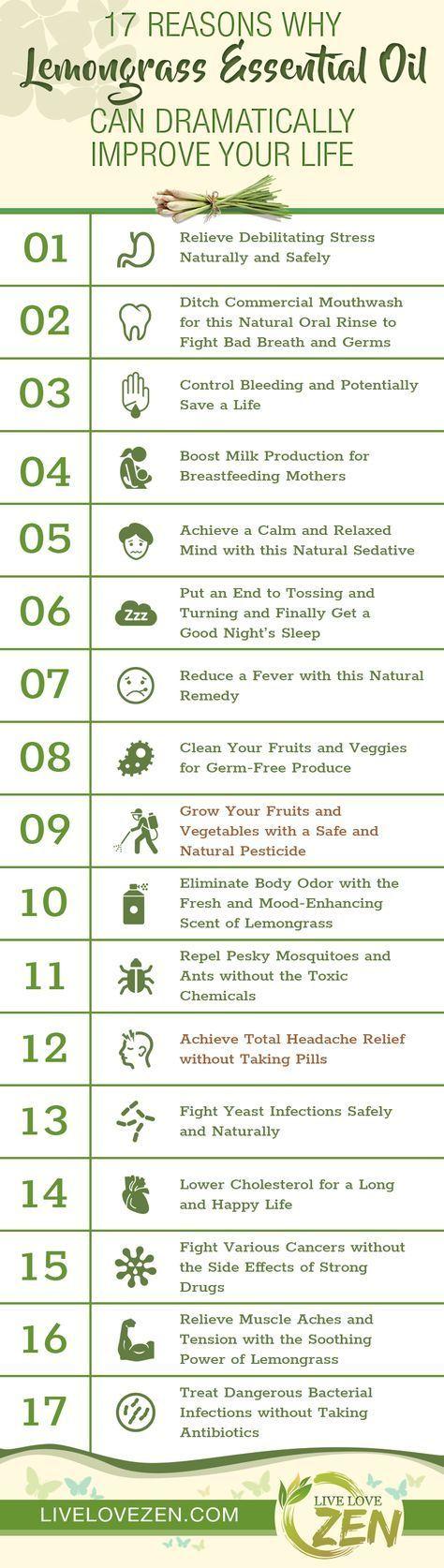 Lemongrass Essential Oil Benefits Infographic #HolisticRemedies