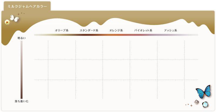 商品ライブラリー 早分かりヘアカラーチャート|LUCIDO-L ルシードエル