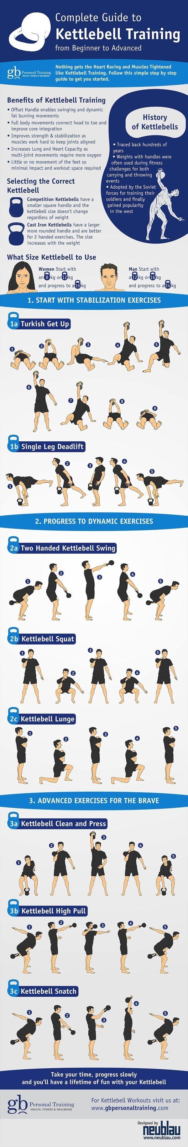 Kettlebell athletics | Fitness | Pinterest