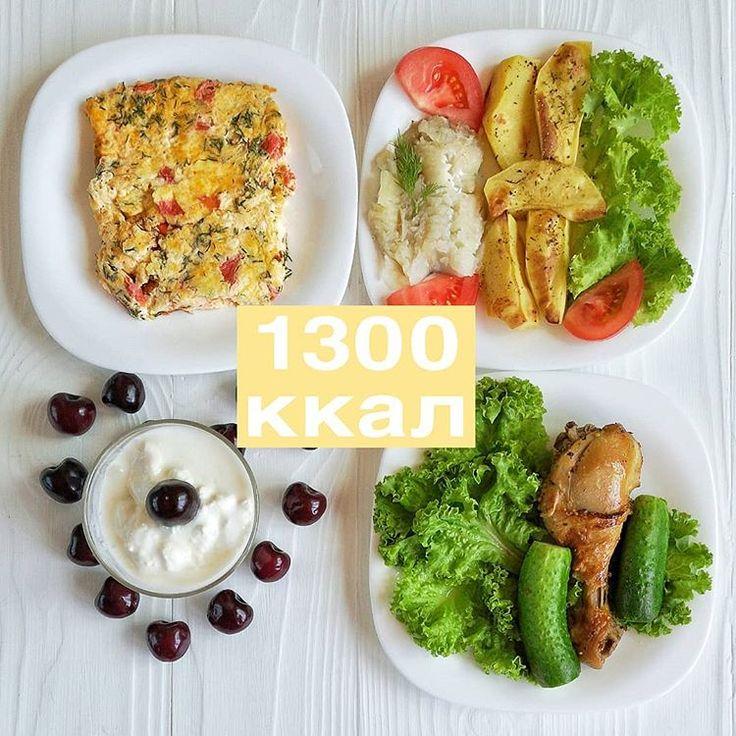 Меню На Завтрак Похудеть. Диетическое питание для похудения: меню на неделю, недорогое