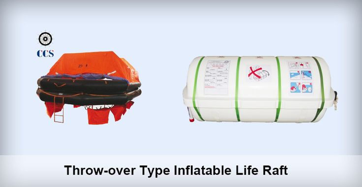 Throw Overboard Type Inflatable Life Raft is suitable for installing in vessels sailing on international voyages.