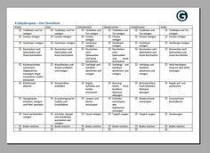 Frühjahrsputz Checkliste Download – GIGA