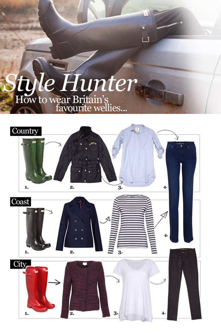 My Capsule Wardrobe Essentials ~ How to Wear your Hunter Wellies  Britain's favorite Wellies, from Coastline to City…