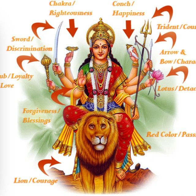 Hindu Goddess Durga. I love these decoder illustrations. Durga protects, she wars when she has to. Gets it done, in one fell swoop. Protects with a righteous heart. Never doubts her power. Om Durgayei Namaha.