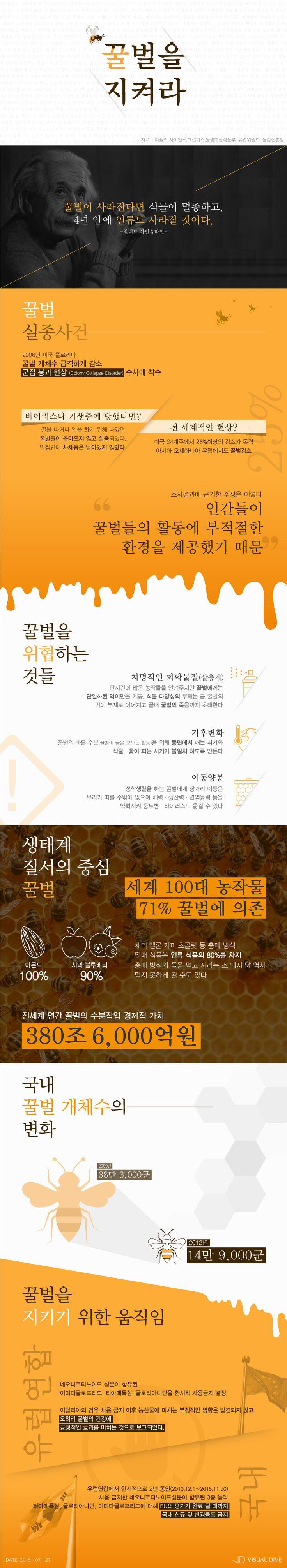 """꿀벌 없으면 4년 내 인류 멸망…""""꿀벌을 지켜라"""" [인포그래픽] #Bee / #Infographic ⓒ 비주얼다이브 무단 복사·전재·재배포 금지"""