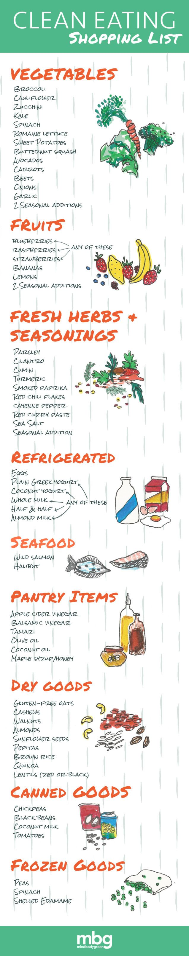 This Shopping List Will Help You Eat Clean