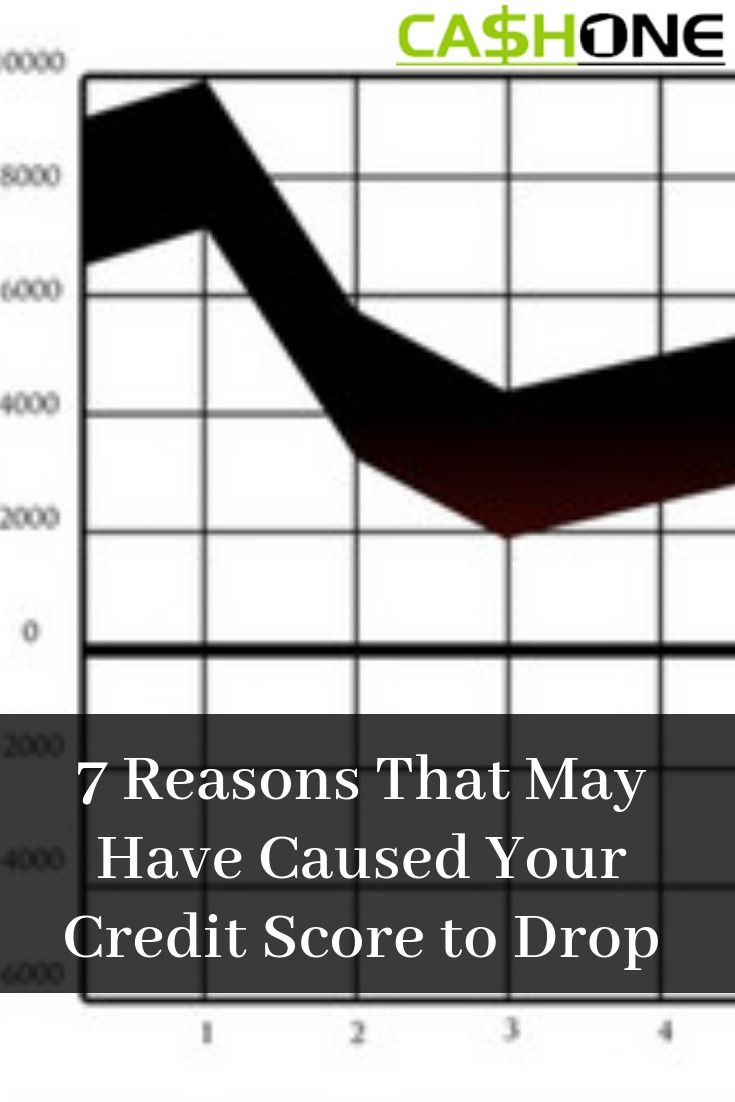7 Reasons That May Have Caused Your Credit Score To Drop Credit Score Bad Credit Payday Loans Payday Loans Online
