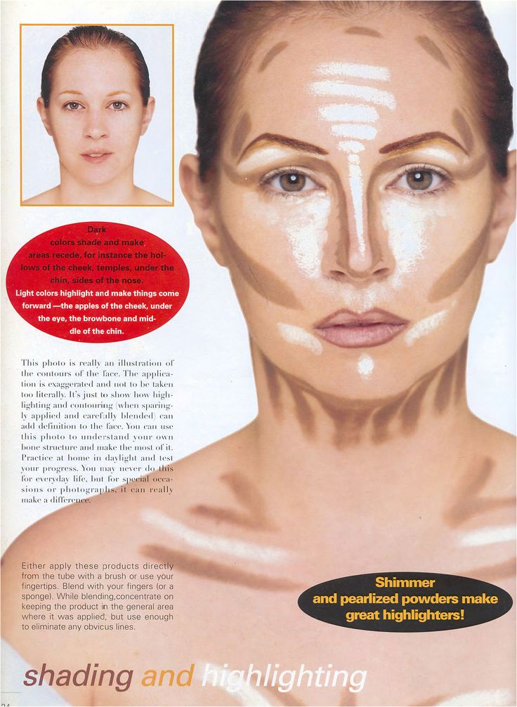 Image from http://styledosedaily.com/wp-content/uploads/2014/06/contouring-and-highlighting.png.