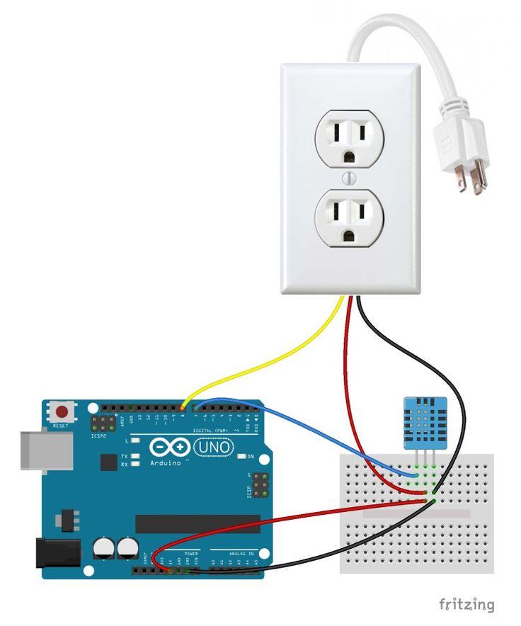 Arduino contrôlée prise d'alimentation DHT11 Humidité et de contrôle du capteur de température