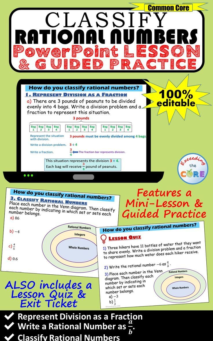 Fresh Ideas - CLASSIFY RATIONAL NUMBERS PowerPoint Lesson & Guided