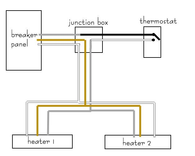 Heater 120v Wiring Diagrams : V baseboard heater wiring diagram thermostat