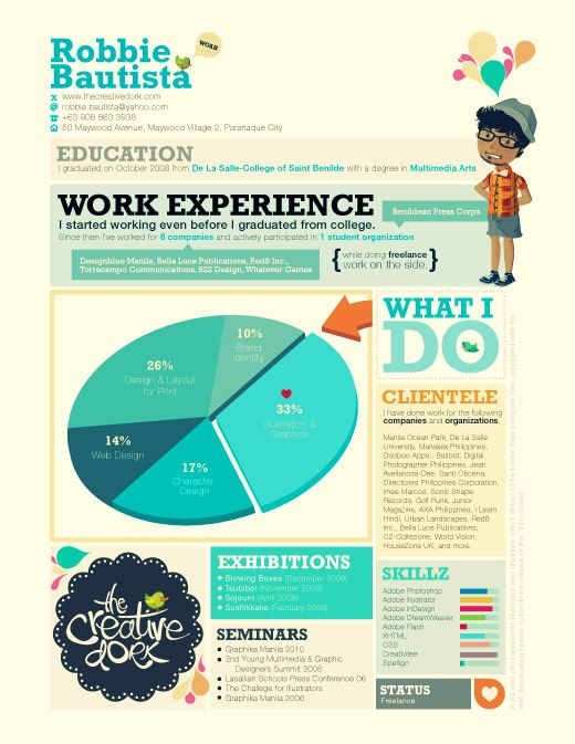 """In this, he describes why he created a unique resume after he used his standard resume. As a freelancer, he felt it was """"OK"""" to go outside the box for this. INDUSTRY: Freelance Illustrator -- FOUND BY: Kelsey -- STUDENT: Yes"""