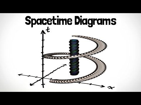 (1) Spacetime Diagrams | Special Relativity Ch. 2 - YouTube