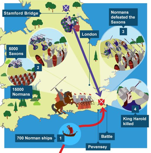 an analysis of normans and middle english Their conquest of anglo- saxon england underwilliam,duke ofnormandy,   medieval form of government was handed over to the normans.