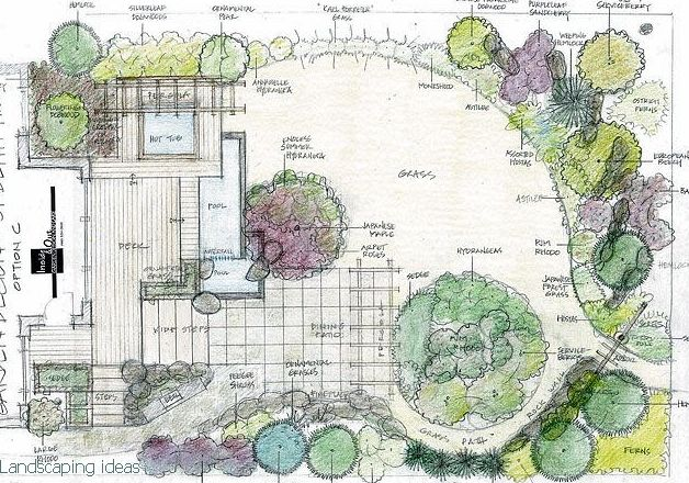 Backyard Mastery Garden Design Plans Landscape Design Drawings Landscape Design Plans