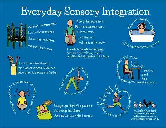 Sensorische integratie