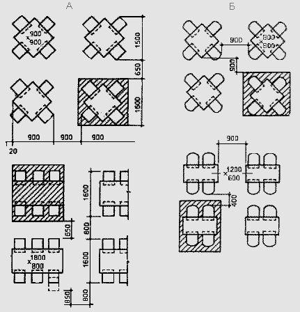 Схема рассадки посетителей и расстановки столов в столовой и кафе с обслуживанием официантами