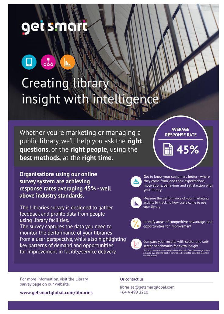 Whether you're marketing or managing a public library, we'll help you ask the right questions, of the right people, using the best methods, at the right time.