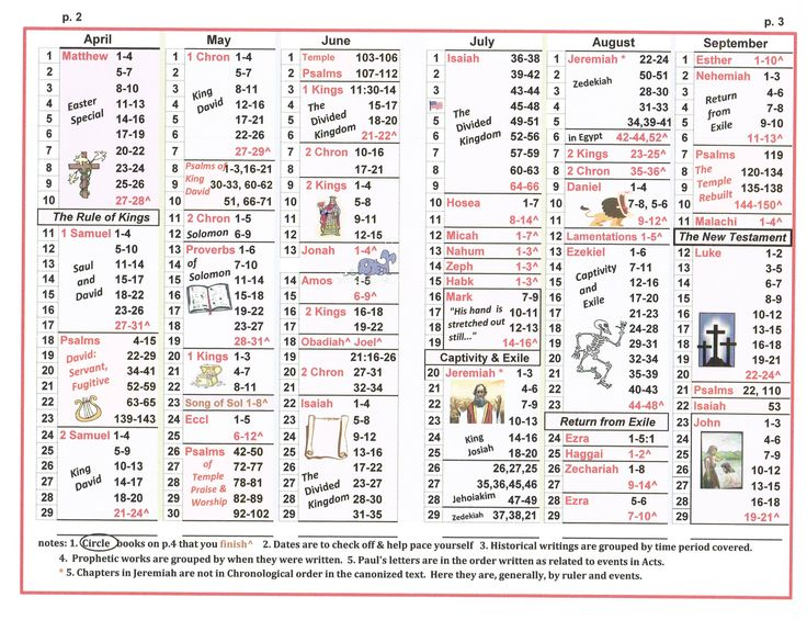 It is a photo of Invaluable Read Through the Bible in a Year Printable Schedule