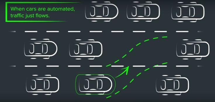 Open software promises speedy self-driving car development #automotive