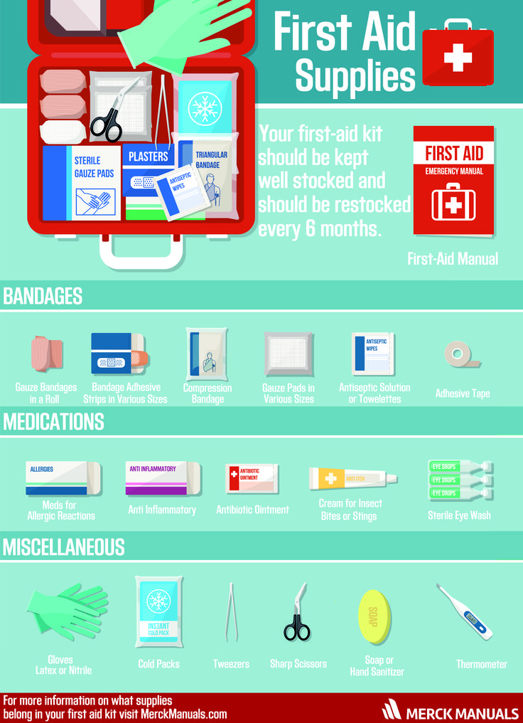 The medicine chest or first-aid kit should be kept well stocked and should be restocked every 6 months. Pin this site which lists all of the basic supplies that are useful to have on hand.