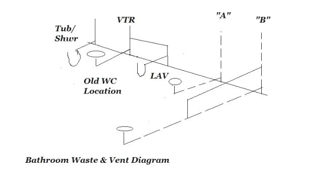 Plumbing In The Home Moving A Toilet Vent Stack Toilet Drain Plumbing Toilet Vent Vented