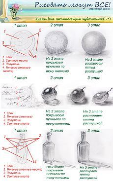 Как научиться рисовать карандашом, уроки рисования для начинающих