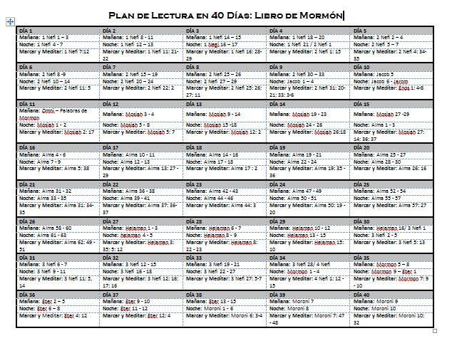PLAN DE LECTURA EN 40 DÍAS: LIBRO DE MORMÓN (lds)
