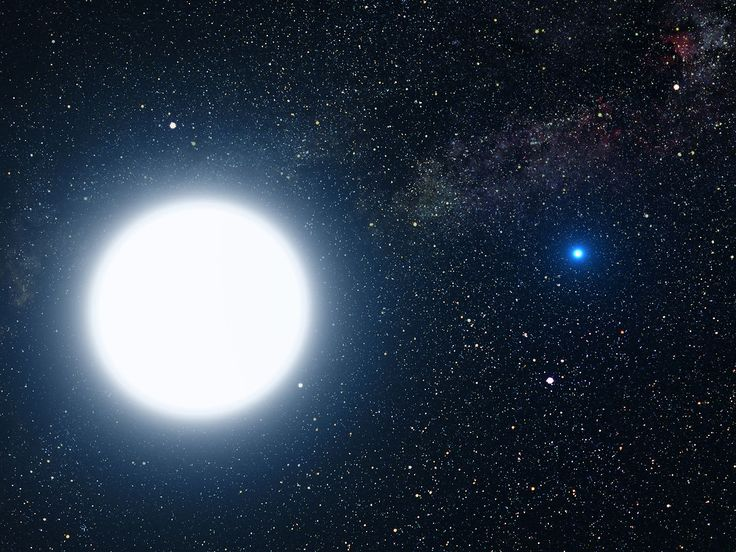 Sirius is a star system and the brightest star in the Earth's night…