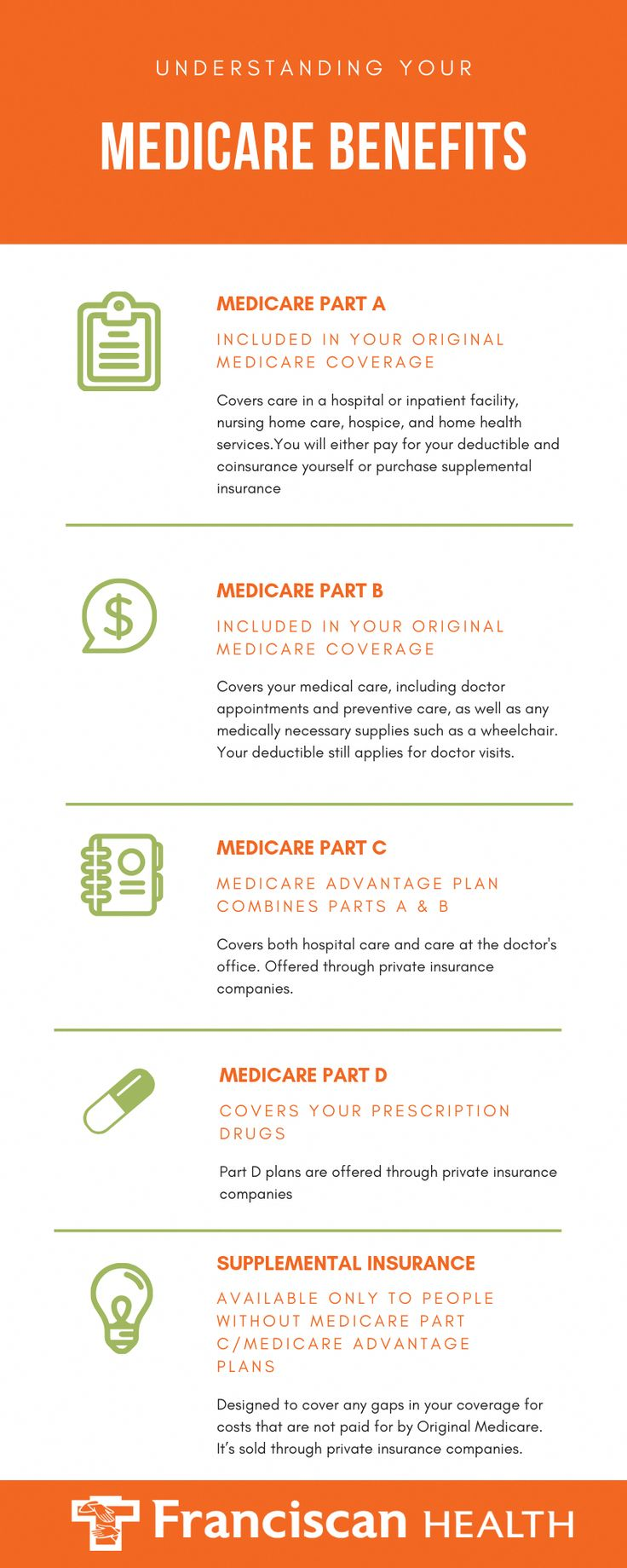Medicare is the federal health insurance program for