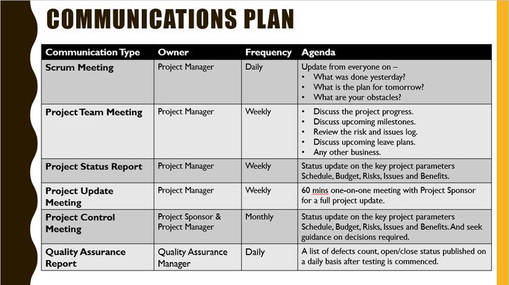 Image Result For Monthly Communication Plan Template