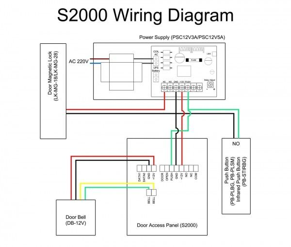home theater speaker wiring diagram  access control system