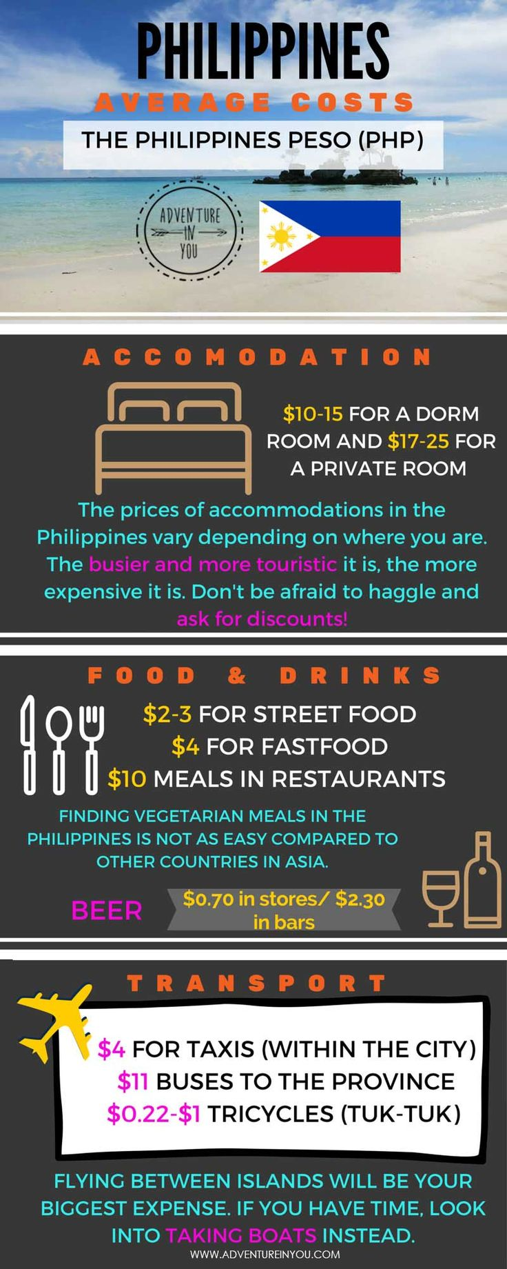 A Quick Travel Guide to the Philippines