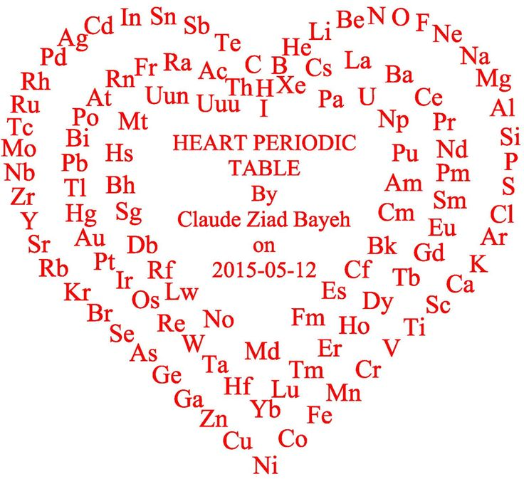 1042 best periodic tables taules peridiques images on pinterest heart periodic table by claude bayeh 2015 urtaz Gallery