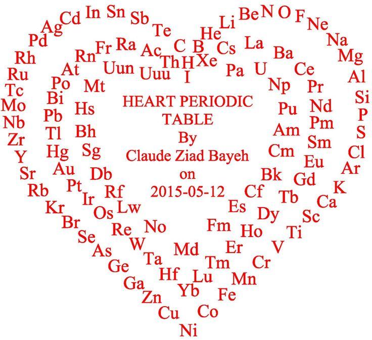 240 best Fascinating Chemistry images on Pinterest Chemistry - fresh merck periodic table app