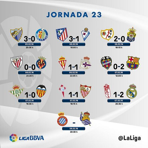 Liga BBVA (Jornada 23): Resultados