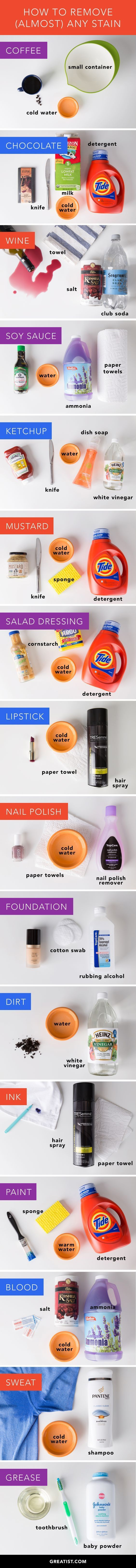 16 best blood stains images on pinterest remove blood stains