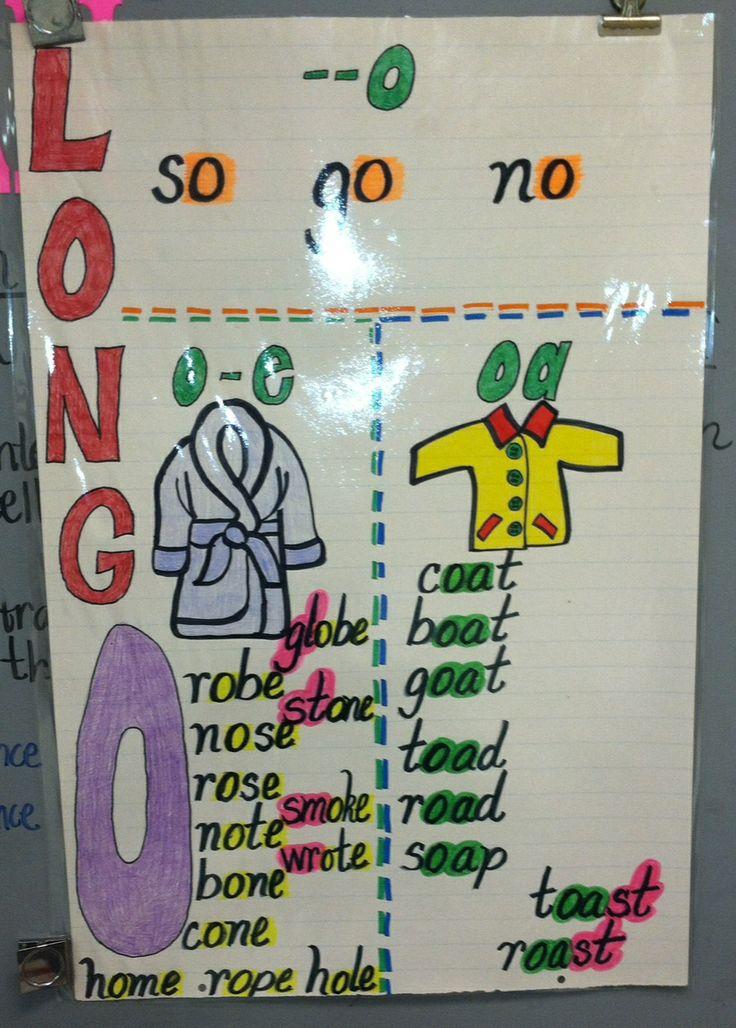 Word study long o first grade ELA