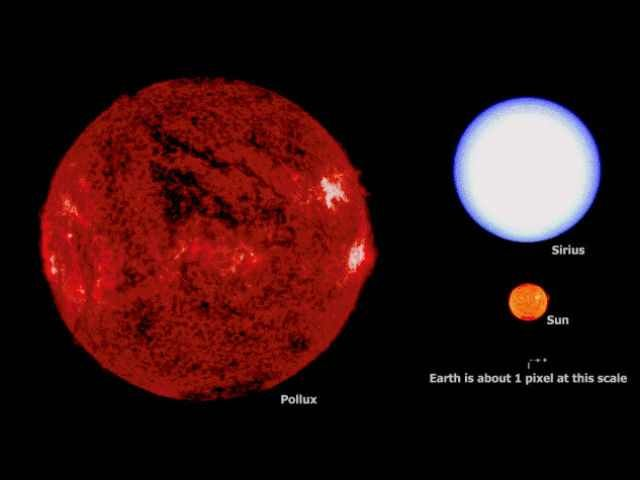 real earth comparison to other planets - photo #18