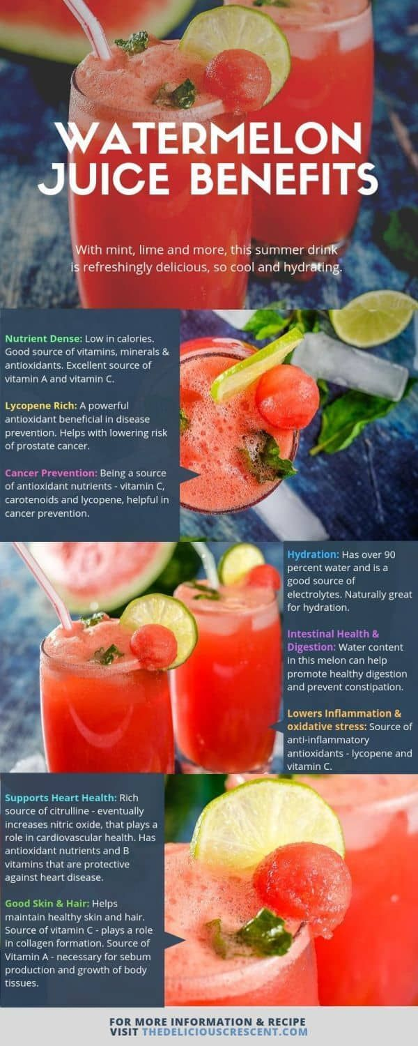 Watermelon Juice With Mint And Lime Is Refreshingly Delicious And Makes A Perfect Summer Watermelon Juice Recipe Watermelon Juice Benefits Watermelon Benefits