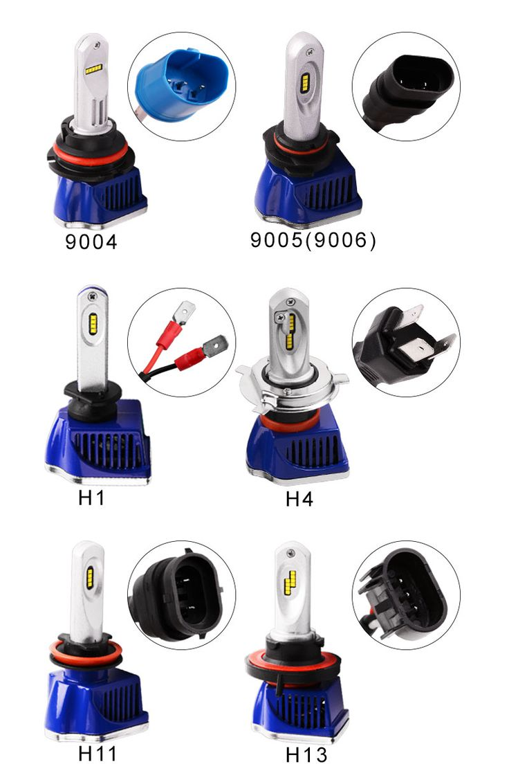 Led headlight kits take your ride from dull to dominating