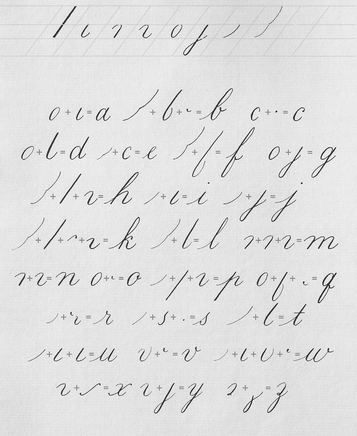 Calligraphy Alphabet Practice Sheets Printable Modern