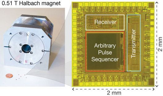 An NMR Chip The Size of a Seed