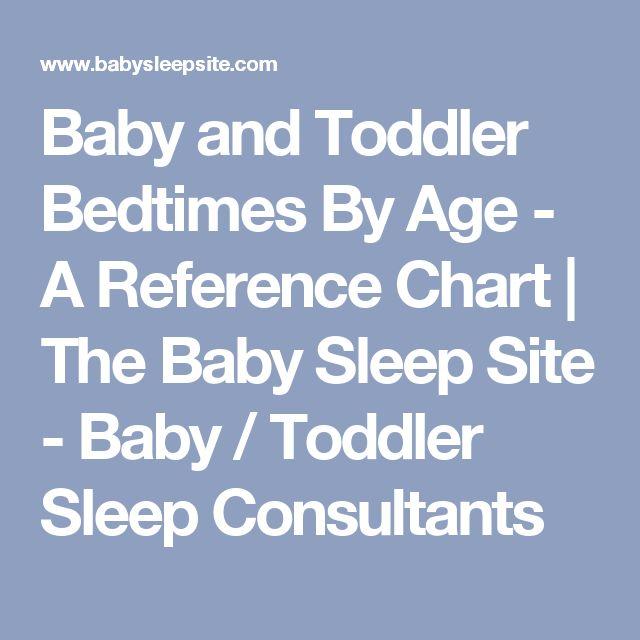 sleeping chart