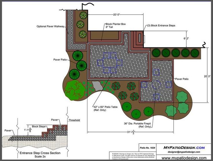 87 best patios images on pinterest | backyard ideas, outdoor ideas ... - Paver Patio Designs Patterns