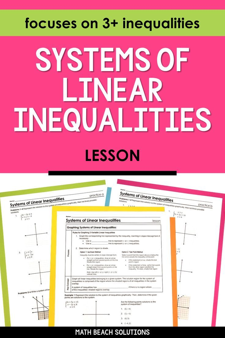Systems Of Linear Inequalities Lesson Algebra 2 Algebra Lesson Plans Algebra Lessons Linear Inequalities