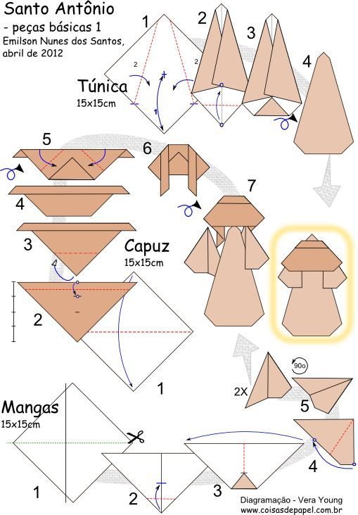 Diagrama de Santo Antônio - Emilson Nunes dos Santos - peças básicas - pg 1
